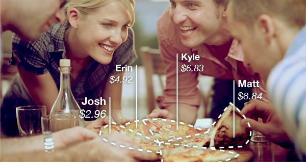 Josh $2.96, Erin $4.92, Kyle $6.83, Matt $8.84