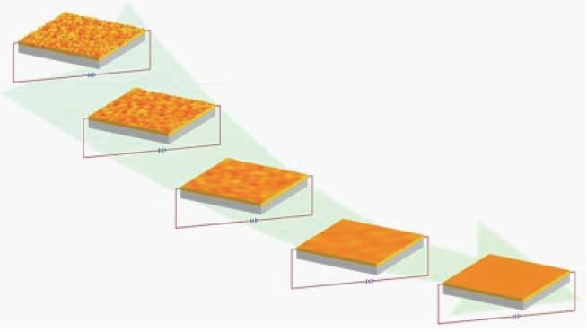 Reducing Conducting Thin Film Surface Roughness for Electronics