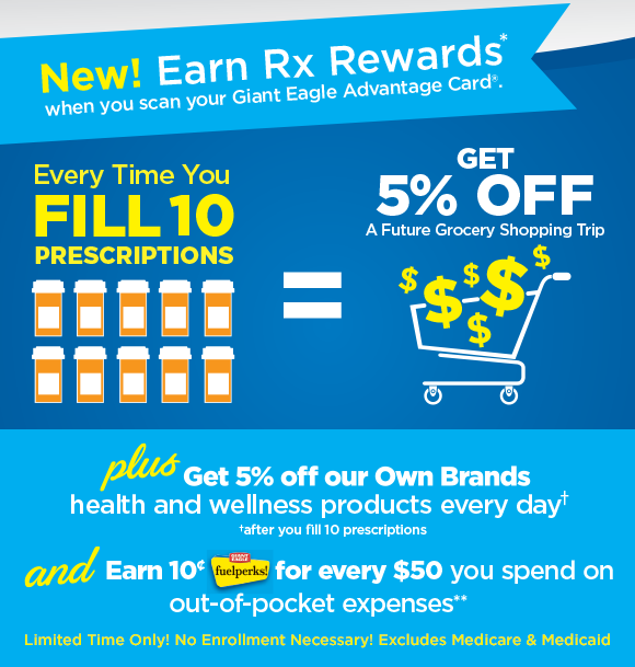 Turn All Your Prescriptions into Big Savings! Fill 10 prescriptions to get 5% off your next grocery shopping trip!