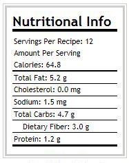 guacamole nutritional information