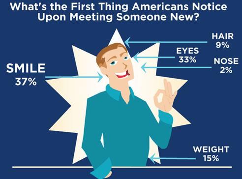 AAO Infographic