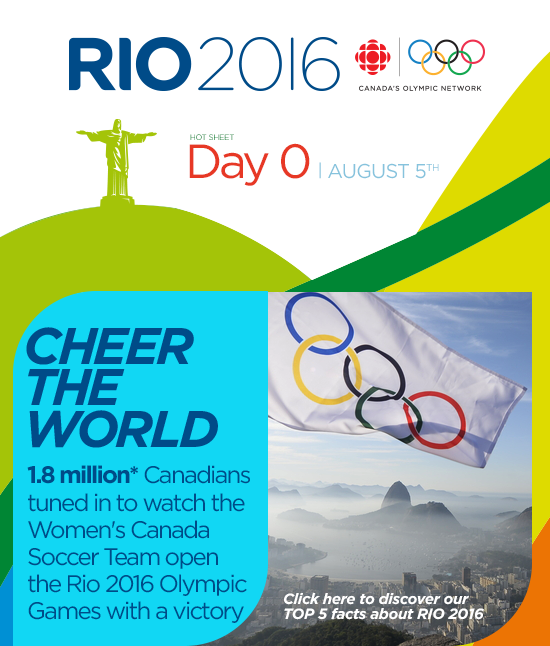 CBC & Radio-Canada Media solutions RIO 2016 Olympic Games Newsletter Day 0 August 5th | CHEER THE WORLD 1.8 million Canadians tuned in to watch the Women's Canada Soccer Team open the Rio 2016 Olympic Games with a victory