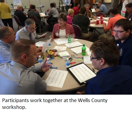 Wells County Workshop