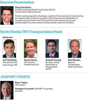 2013 Global trade Panel