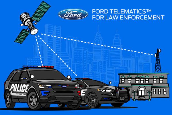 Ford Telematics