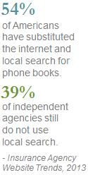 Web Trends Survey
