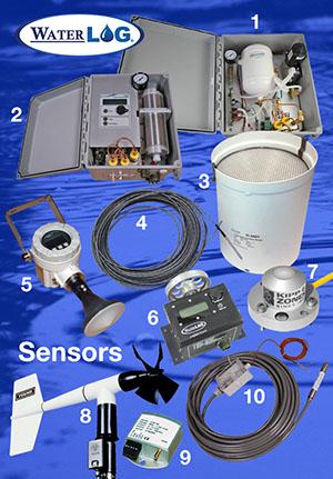 WaterLOG Sensors