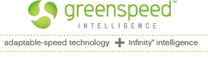 GS_GREENSPEEDINFO-2