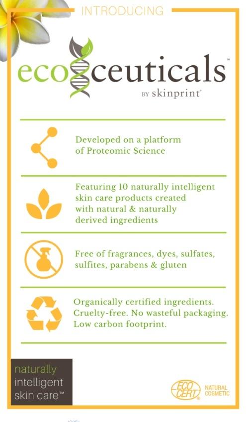Ecoceuticals-Infographic comp
