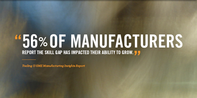 56% of MANUFACTURES REPORT THE SKILL GAP HAS IMPACTED THEIR ABILITYTO GROW