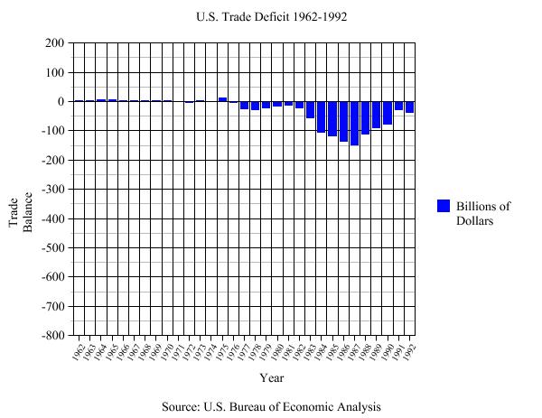 trade-deficit-map1