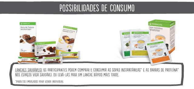 3-Possibilidades-de-Consumo